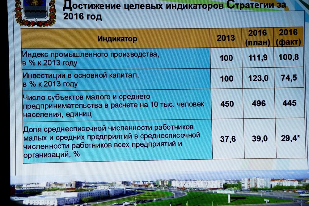В Омской области предложили оставить четыре района