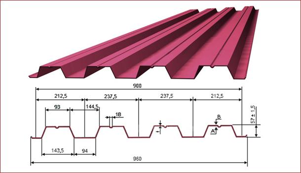 Как защитить крышу от погодных завихрений