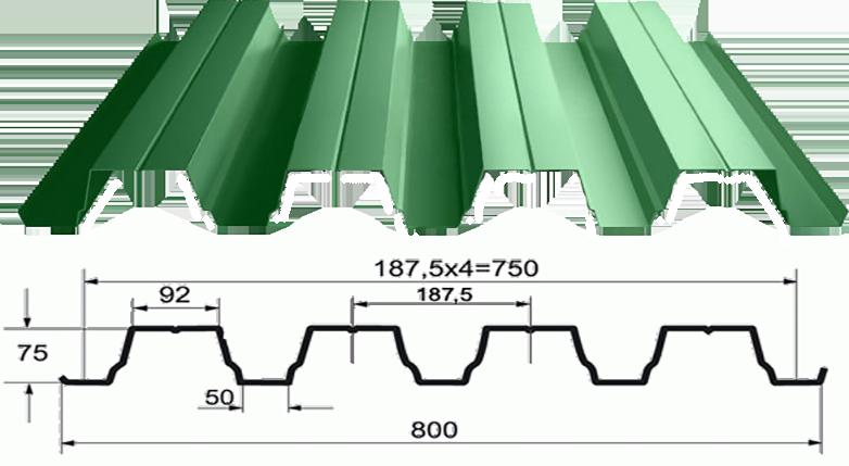 Профилированный стальной лист: цены, особенности
